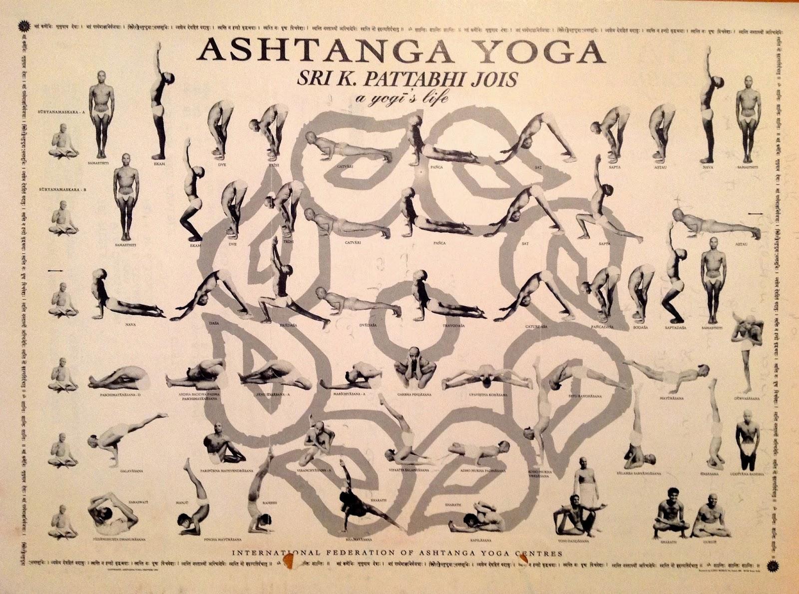 Ashtanga Yoga Poster Primary Series Intermediate Practice Sheets